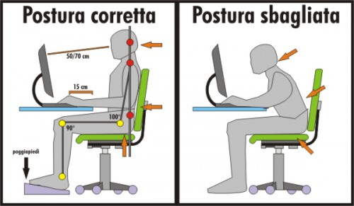 Come fare a mantenere una posizione corretta quando si lavora al computer